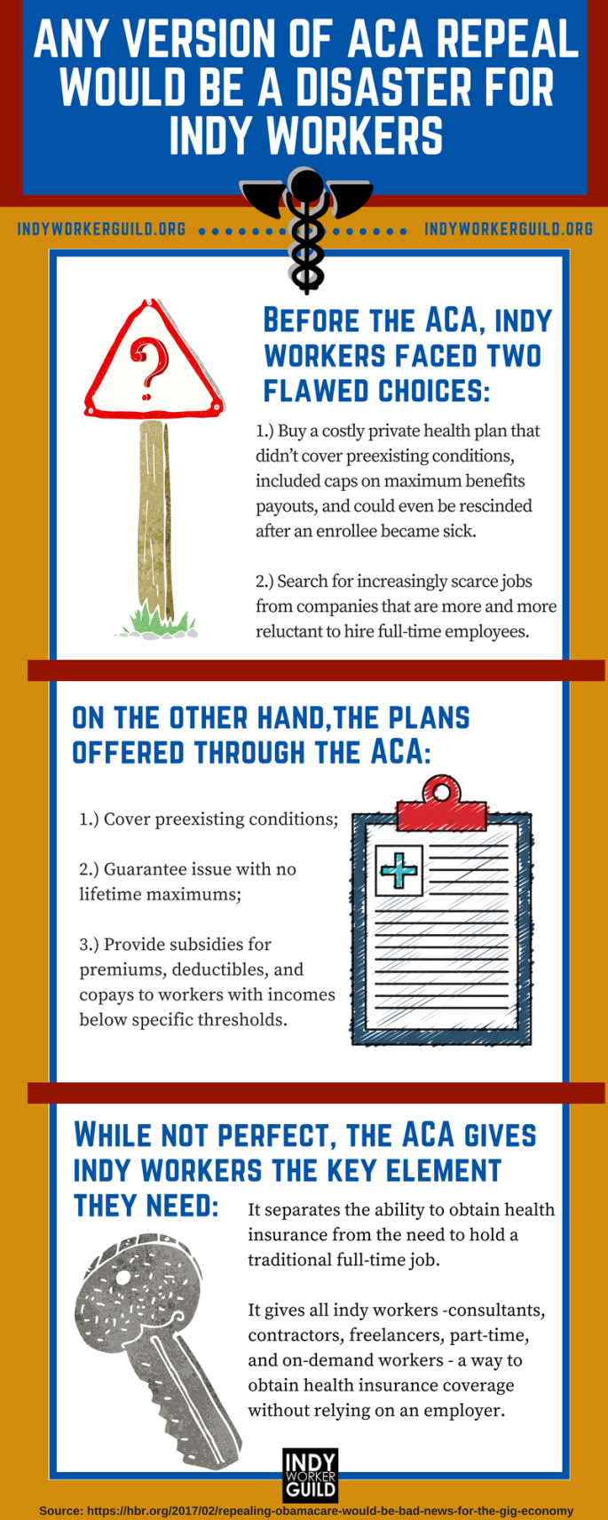 ACA Repeal Infographic (1)