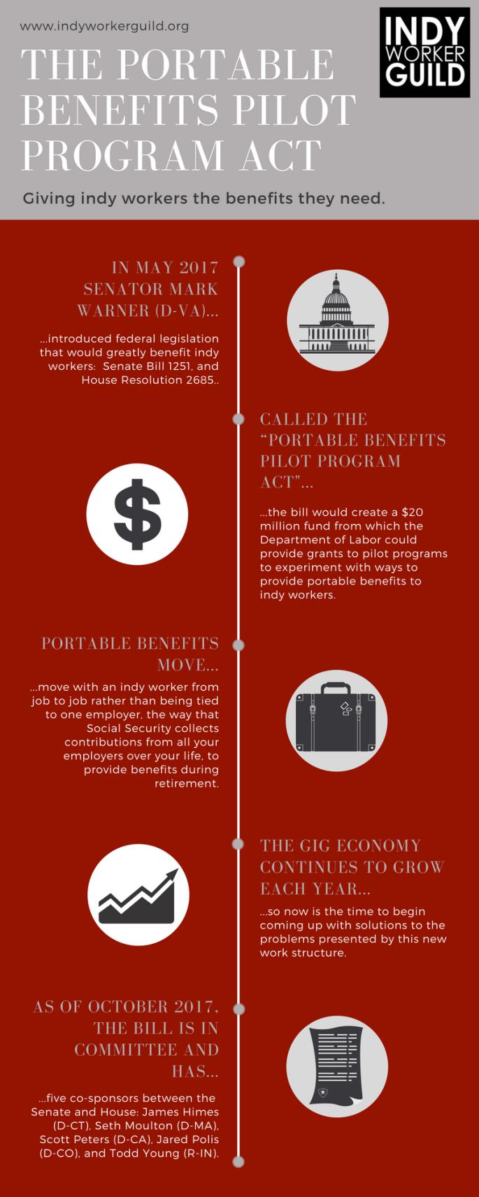 Portable Benefits Pilot Program Act