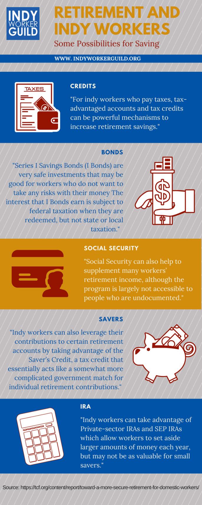 Retirement Infographic (1)